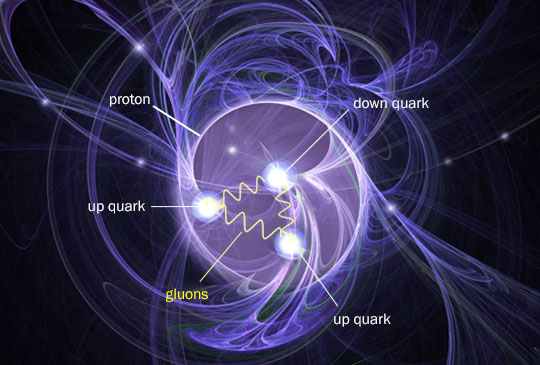 High Energy Physics Links